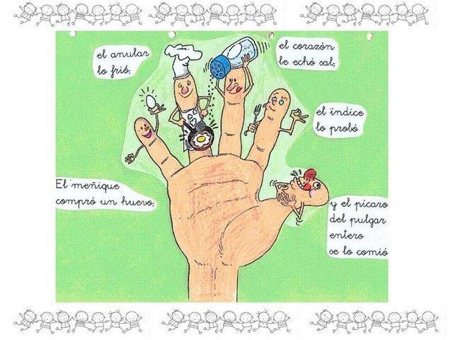 Los dedos пальцы по-испански